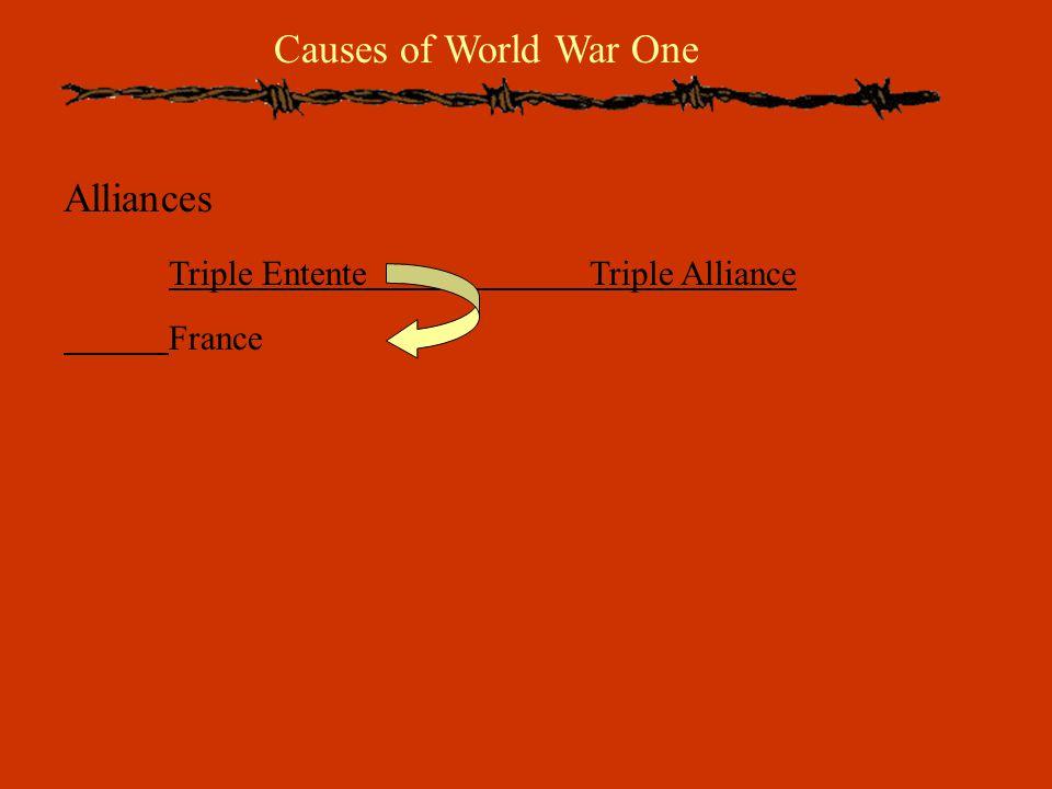 Causes of World War One Alliances Triple EntenteTriple Alliance France