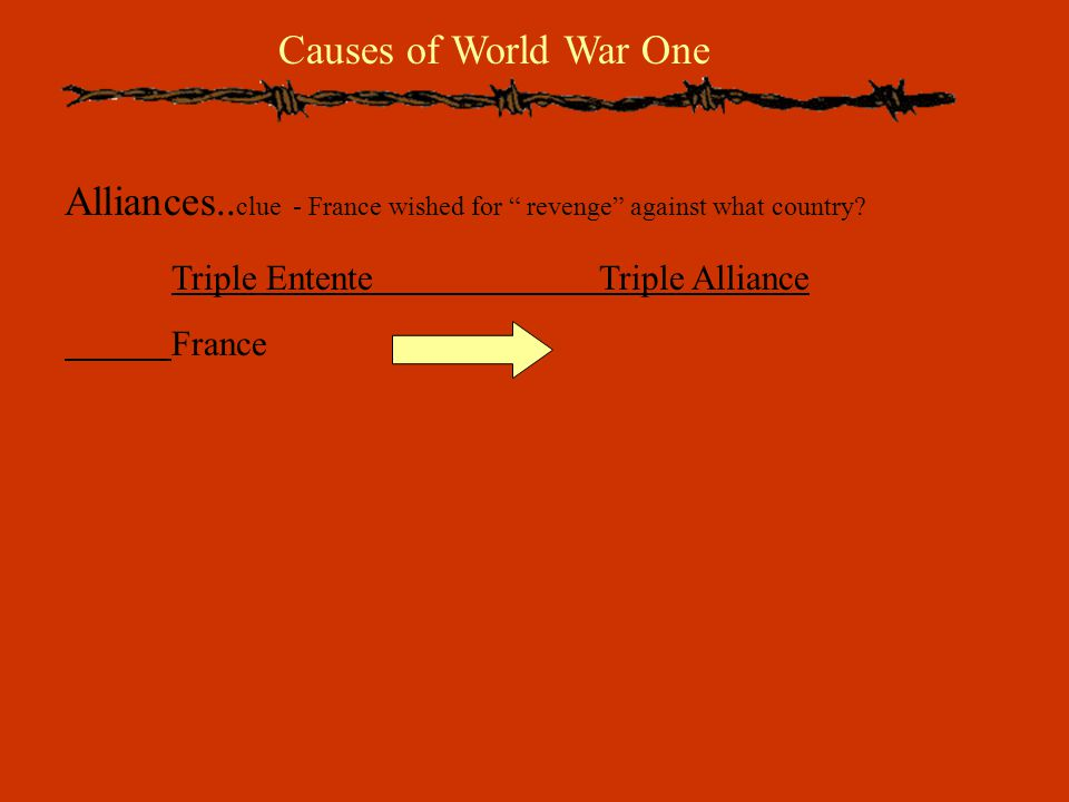 Causes of World War One Alliances.. clue - France wished for revenge against what country.