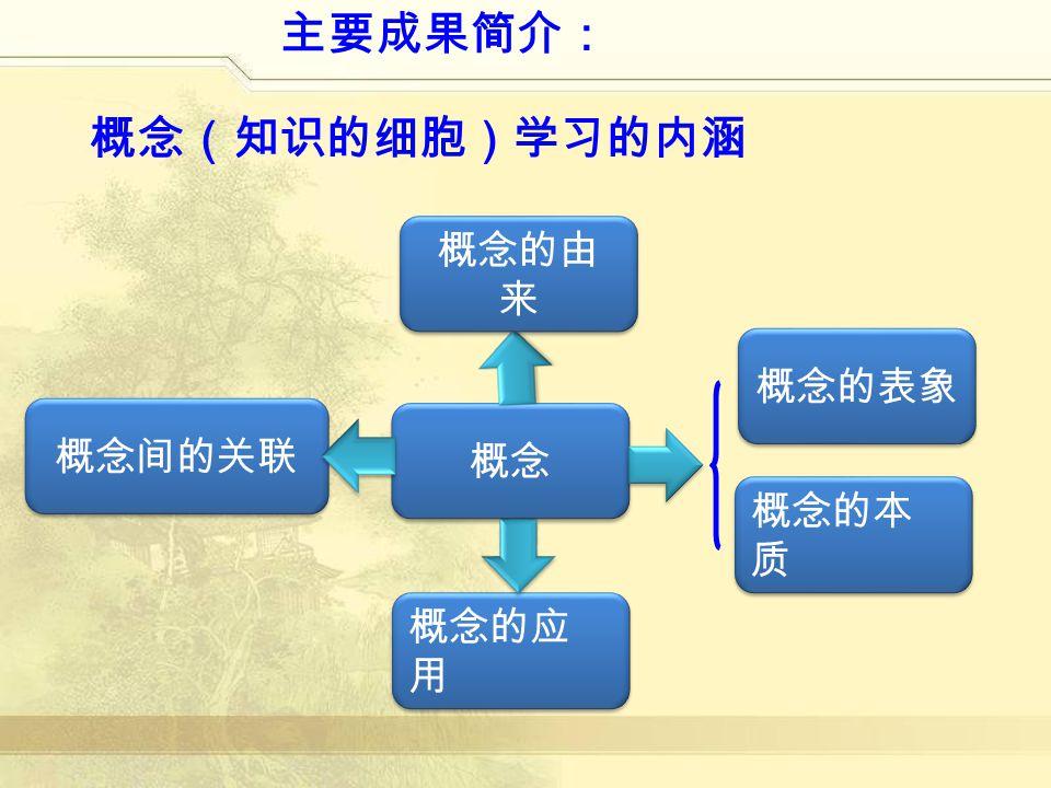 主要成果简介: 概念间的关联 概念的应 用 概念 概念的由 来 概念的表象 概念的本 质 概念(知识的细胞)学习的内涵