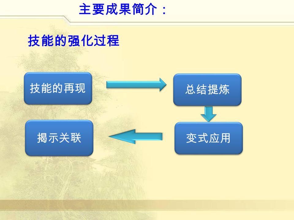 主要成果简介: 技能的强化过程 技能的再现 变式应用 总结提炼 揭示关联