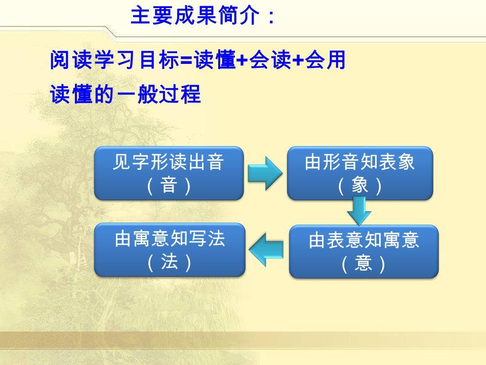 阅读学习目标 = 读懂 + 会读 + 会用 主要成果简介: 读懂的一般过程 由表意知寓意 (意) 见字形读出音 (音) 由形音知表象 (象) 由寓意知写法 (法)