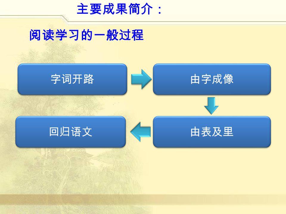 主要成果简介: 阅读学习的一般过程 由表及里 字词开路 由字成像 回归语文
