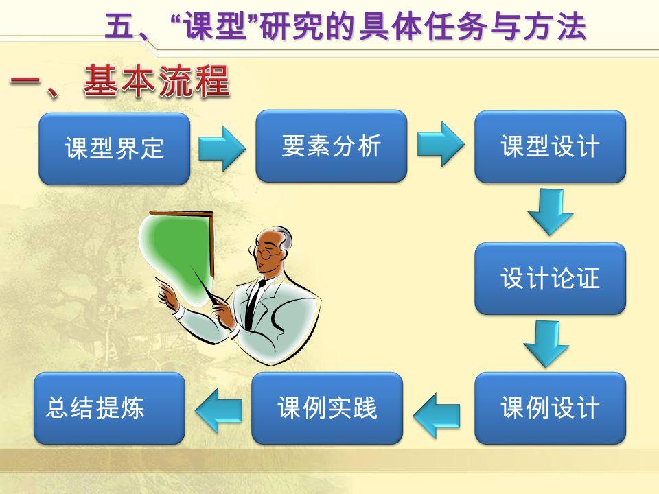 """五、 """" 课型 """" 研究的具体任务与方法 课型界定 要素分析 课型设计 设计论证 课例设计 课例实践 总结提炼"""