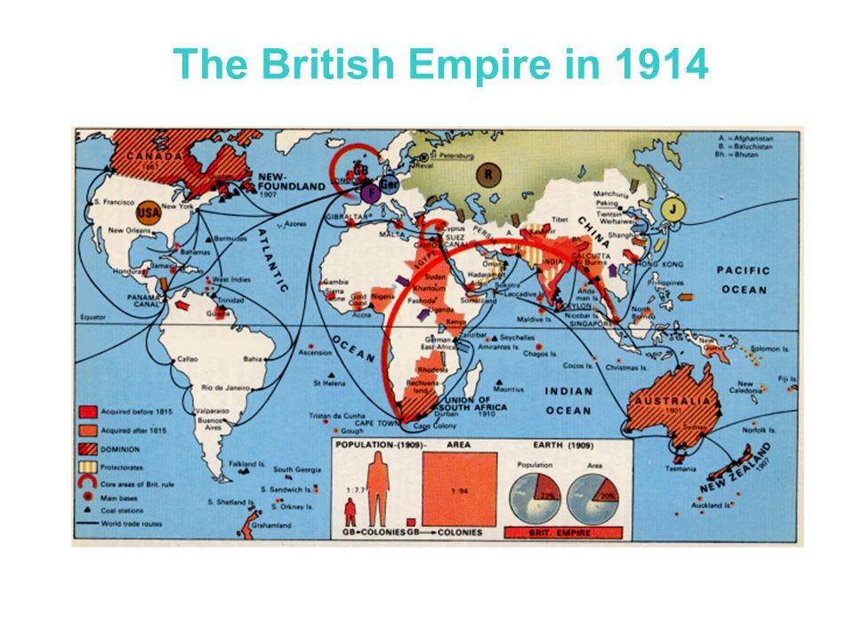 Alliance System – Major players before the war The Triple Alliance (Central Powers): The Triple Alliance (Central Powers): Germany Germany Austria-Hungary Austria-Hungary Ottoman Empire Ottoman Empire Bulgaria Bulgaria The Triple Entente (The Allied Powers): The Triple Entente (The Allied Powers): Britain Britain France France Russia Russia