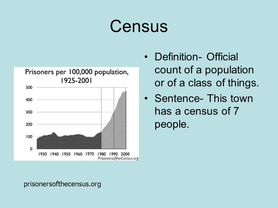 Census Definition- Official count of a population or of a class of things.
