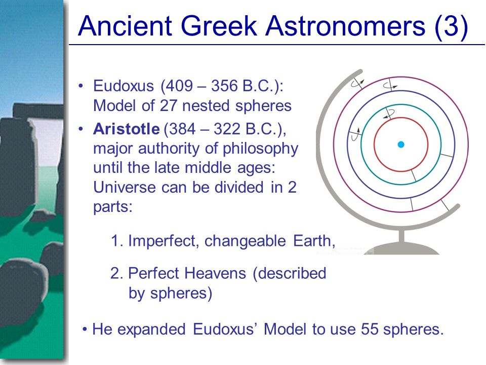 Ancient Greek Astronomers (3) Eudoxus (409 – 356 B.C.): Model of 27 nested spheres Aristotle (384 – 322 B.C.), major authority of philosophy until the