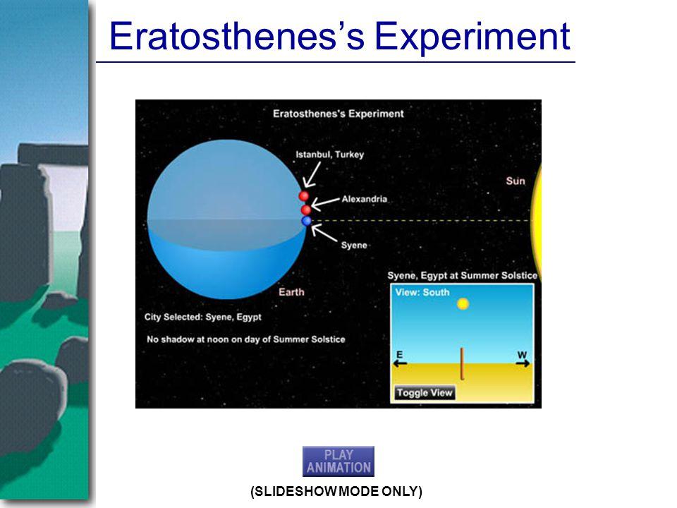 Eratosthenes's Experiment (SLIDESHOW MODE ONLY)