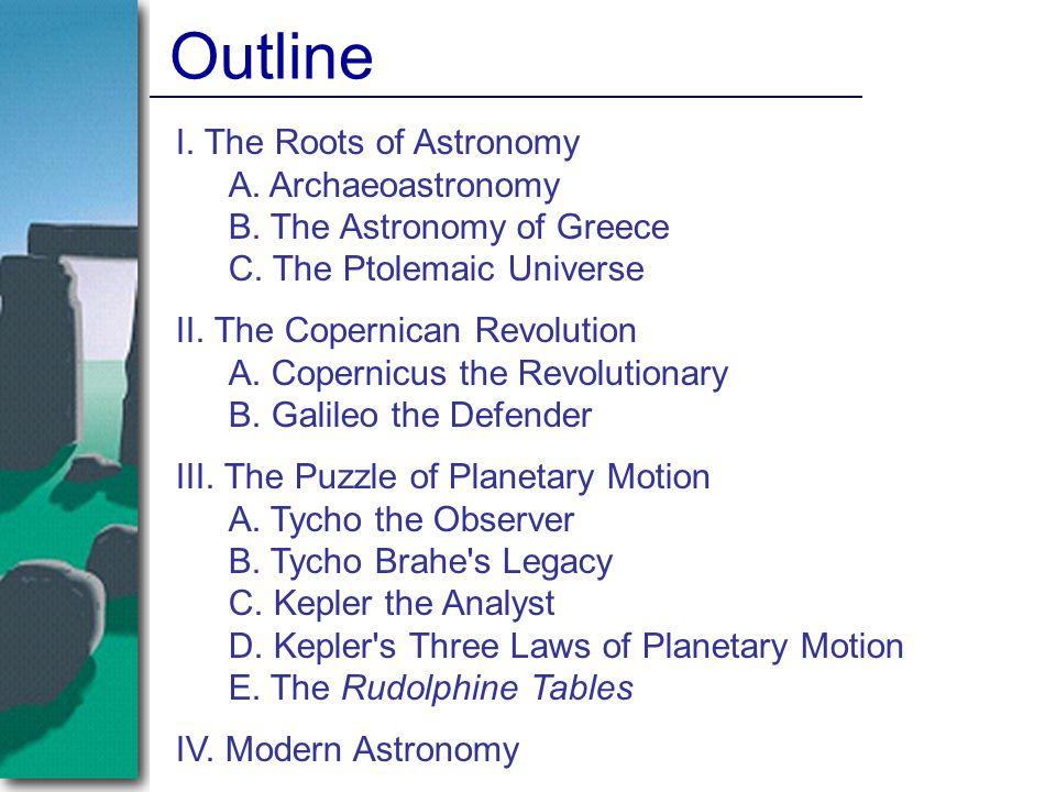 Quiz Questions 4.