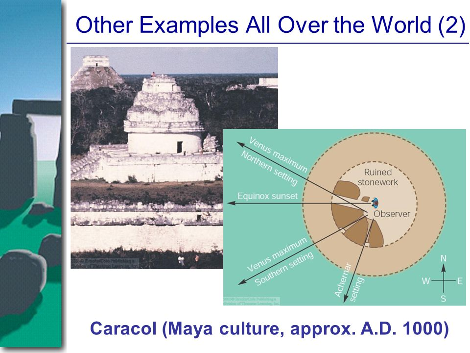 Other Examples All Over the World (2) Caracol (Maya culture, approx. A.D. 1000)