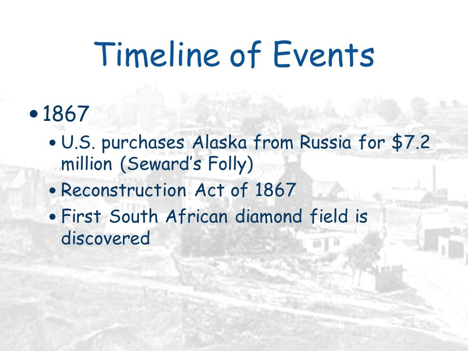 Timeline of Events 1867 U.S.
