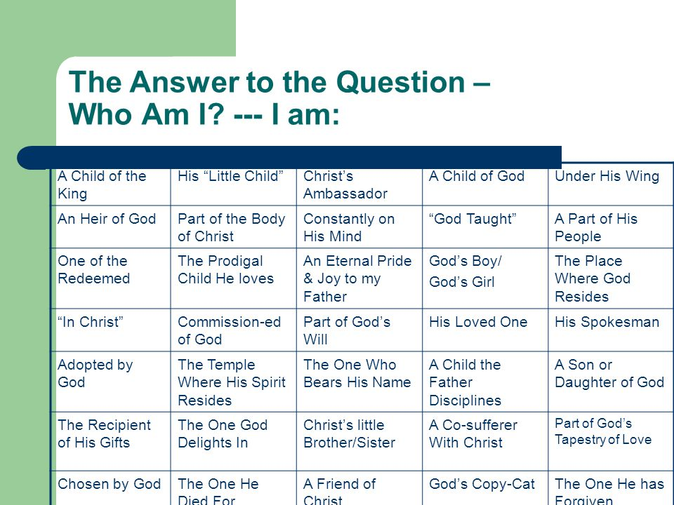 "The Answer to the Question – Who Am I? --- I am: A Child of the King His ""Little Child""Christ's Ambassador A Child of GodUnder His Wing An Heir of God"