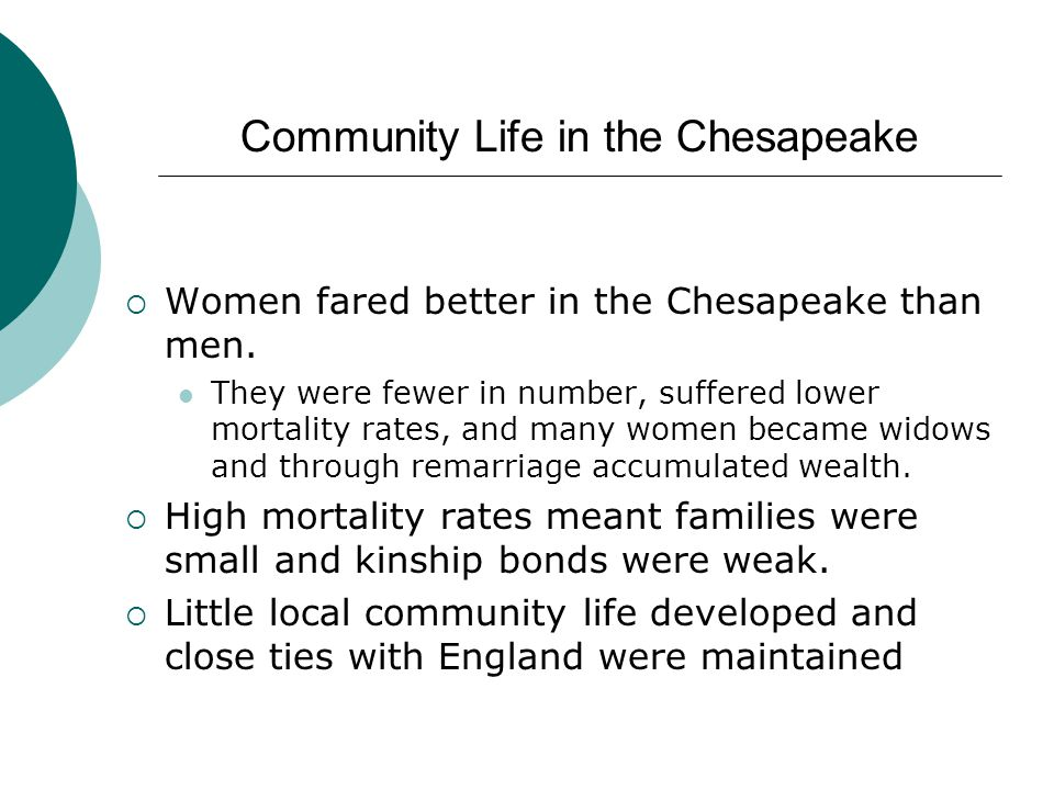 Community Life in the Chesapeake  Women fared better in the Chesapeake than men. They were fewer in number, suffered lower mortality rates, and many