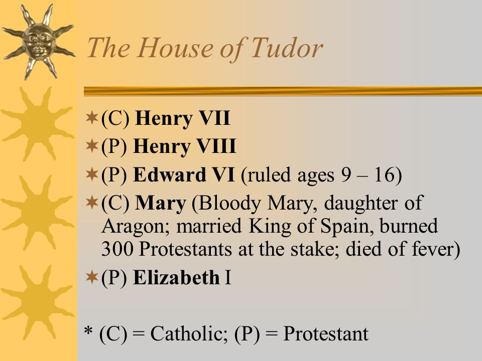 A brief jingle in honor of Henry's wives… Divorced, Beheaded, Died. Divorced, Beheaded, Survived.