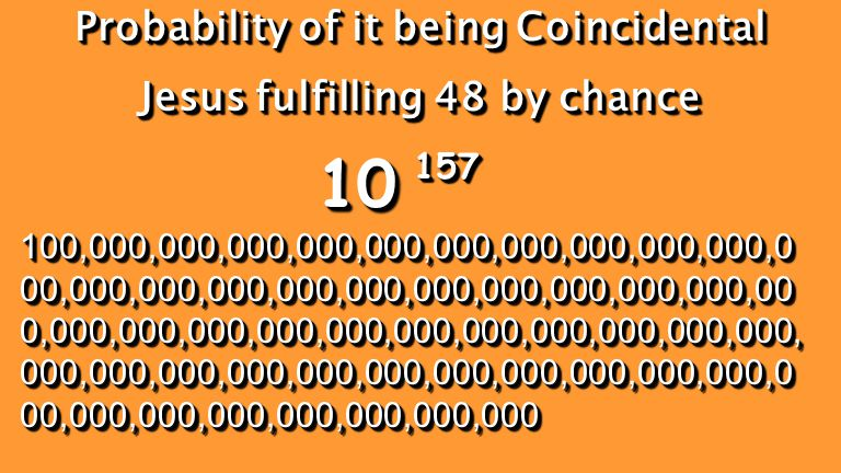 Probability of it being Coincidental Jesus fulfilling 48 by chance Probability of it being Coincidental Jesus fulfilling 48 by chance 1010157157 100,000,000,000,000,000,000,000,000,000,000,0 00,000,000,000,000,000,000,000,000,000,000,00 0,000,000,000,000,000,000,000,000,000,000,000, 000,000,000,000,000,000,000,000,000,000,000,0 00,000,000,000,000,000,000,000