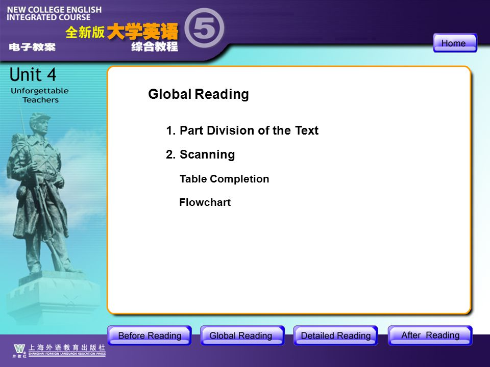 GR-MAIN Global Reading 1. Part Division of the Text 2. Scanning Table Completion Flowchart