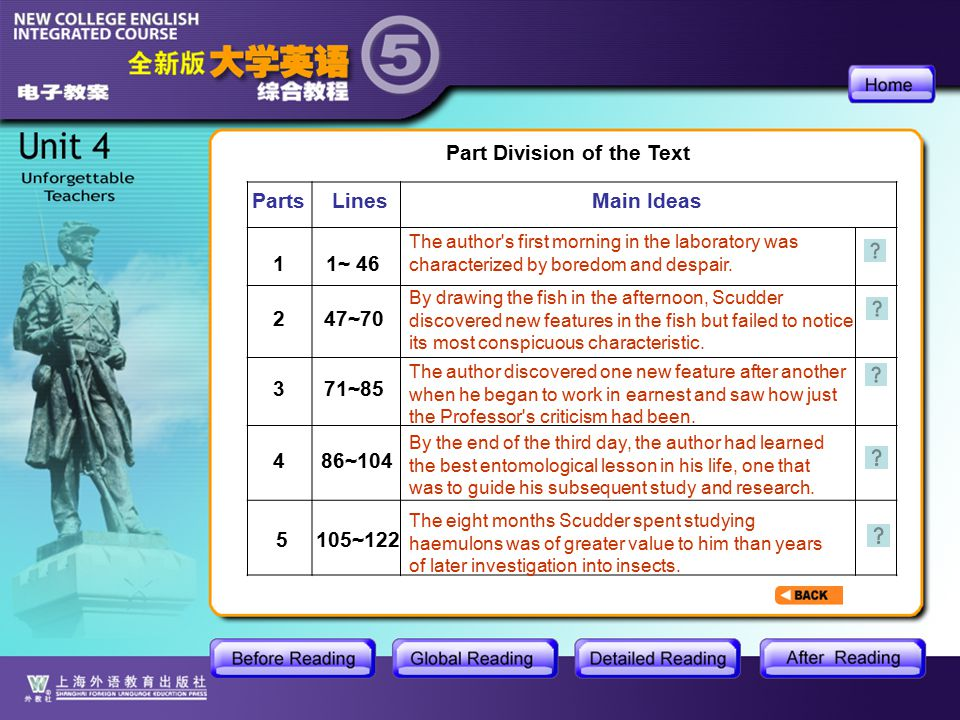 GR-Part Division of the Text PartsLinesMain Ideas 1 2 3 1~ 46 47~70 71~85 Part Division of the Text 486~104 5105~122 The author s first morning in the laboratory was characterized by boredom and despair.