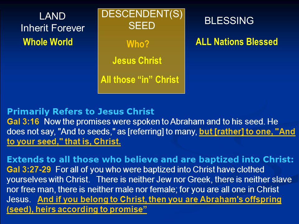 ALL Nations Blessed BLESSING DESCENDENT(S) SEED LAND Inherit Forever Extends to all those who believe and are baptized into Christ: Gal 3:27-29 For all of you who were baptized into Christ have clothed yourselves with Christ.
