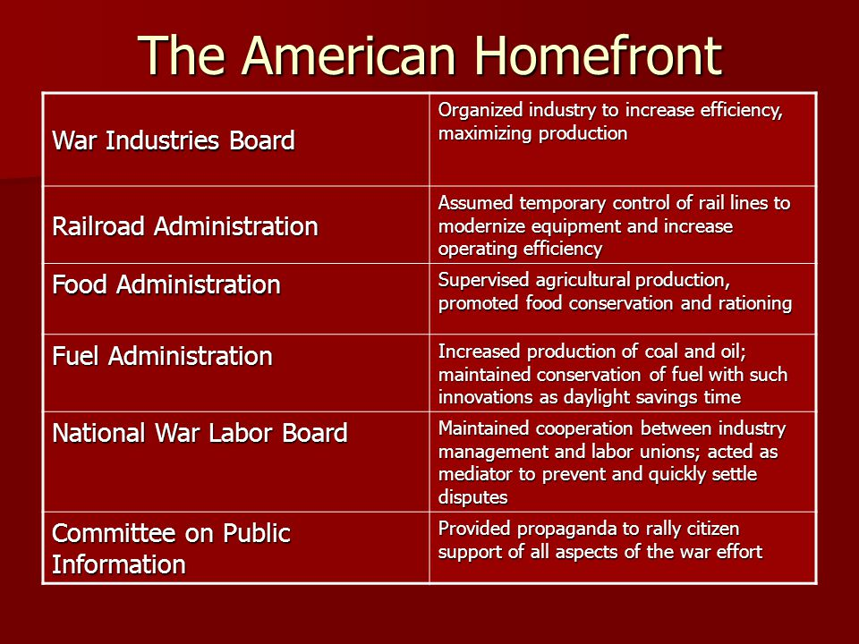 The American Homefront War Industries Board Organized industry to increase efficiency, maximizing production Railroad Administration Assumed temporary control of rail lines to modernize equipment and increase operating efficiency Food Administration Supervised agricultural production, promoted food conservation and rationing Fuel Administration Increased production of coal and oil; maintained conservation of fuel with such innovations as daylight savings time National War Labor Board Maintained cooperation between industry management and labor unions; acted as mediator to prevent and quickly settle disputes Committee on Public Information Provided propaganda to rally citizen support of all aspects of the war effort