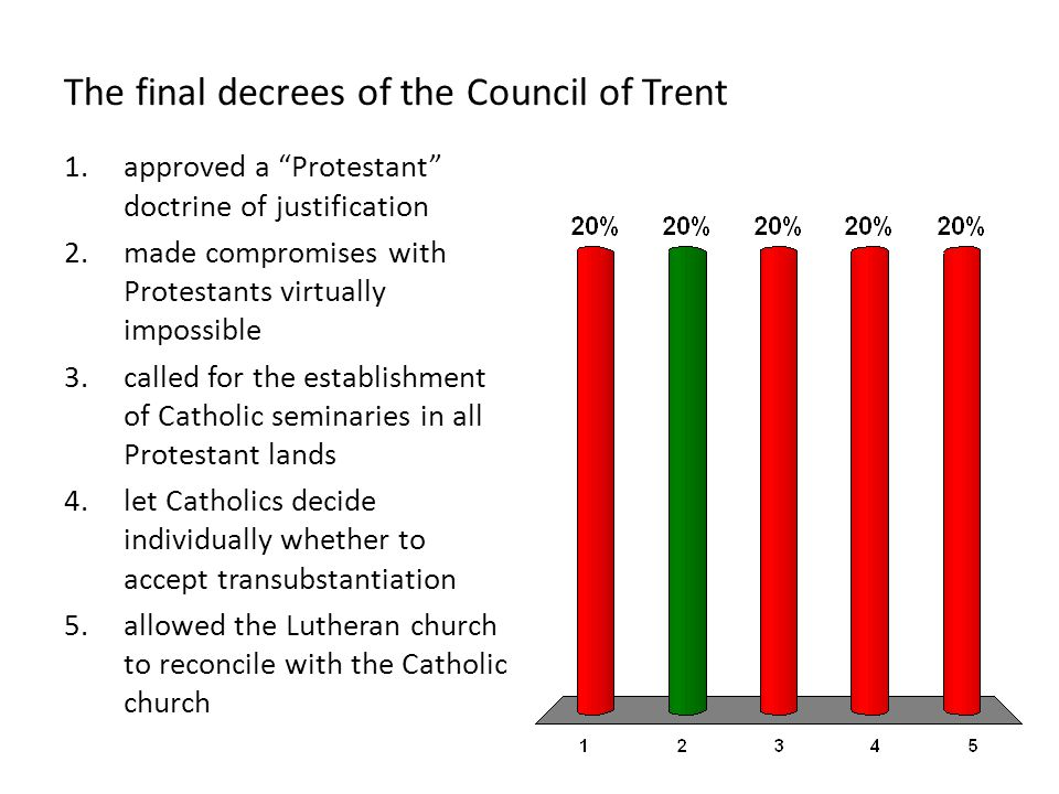 """The final decrees of the Council of Trent 1.approved a """"Protestant"""" doctrine of justification 2.made compromises with Protestants virtually impossible"""