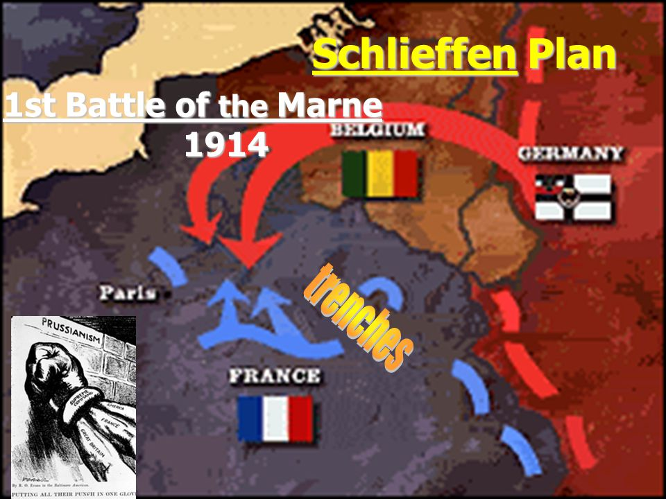 War Consumes Europe Alliance system collapses:Alliance system collapses: –Chain reaction- Schlieffen Plan –Germany attacks France then turns on RussiaSchlieffen Plan –Germany attacks France then turns on Russia –Germany invades Belgium & Britain declares war –2 sides: Good guys = Allies (Britain, France, Russia) –Bad guys = Central Powers (Germany, Ottomans, Austria- Hungary, Bulgaria)