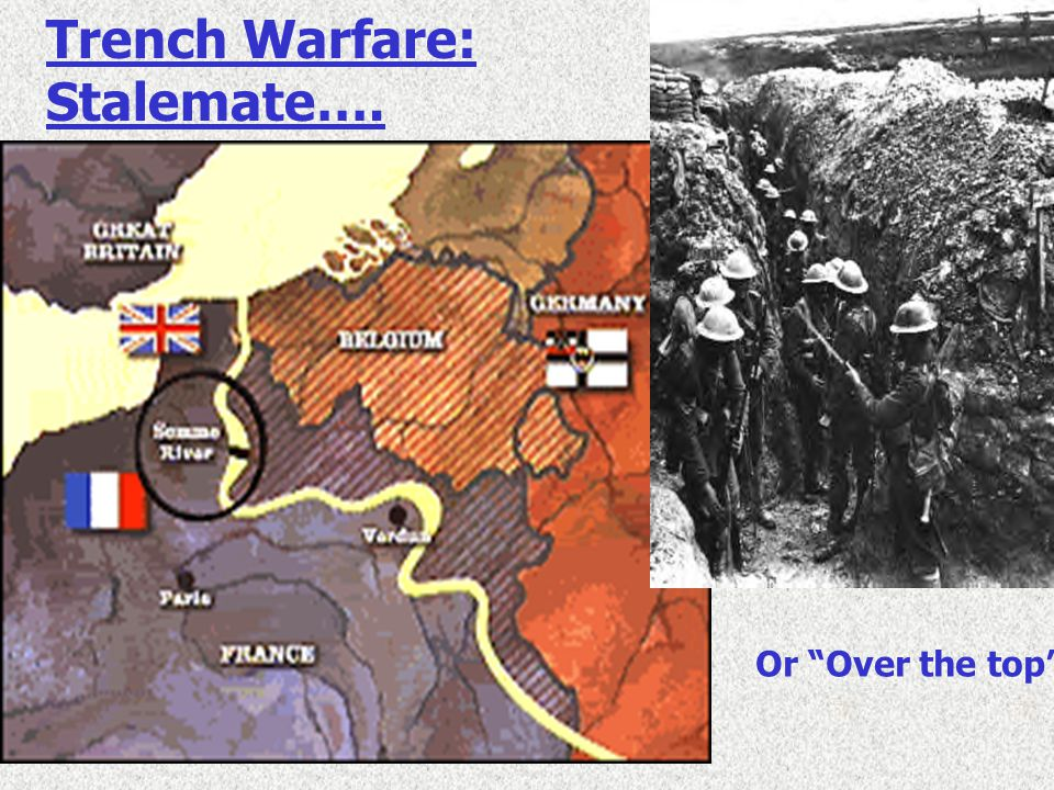 Western Front: Stalemate = trench warfare 1 st Battle of the Marne: French & British hold Germany advance1 st Battle of the Marne: French & British hold Germany advance Trench warfare: 1915 -1918Trench warfare: 1915 -1918 –Trench, barbed wire, no man's land (field of artillery pot holes), –New weapons: poison gas, machine guns, armored tanks, larger artillery, planes, submarines