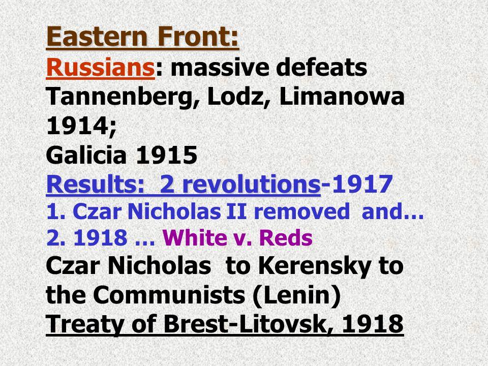 """Czar Nicholas's army: Peasant """"volunteers"""" No supplies & no training….."""