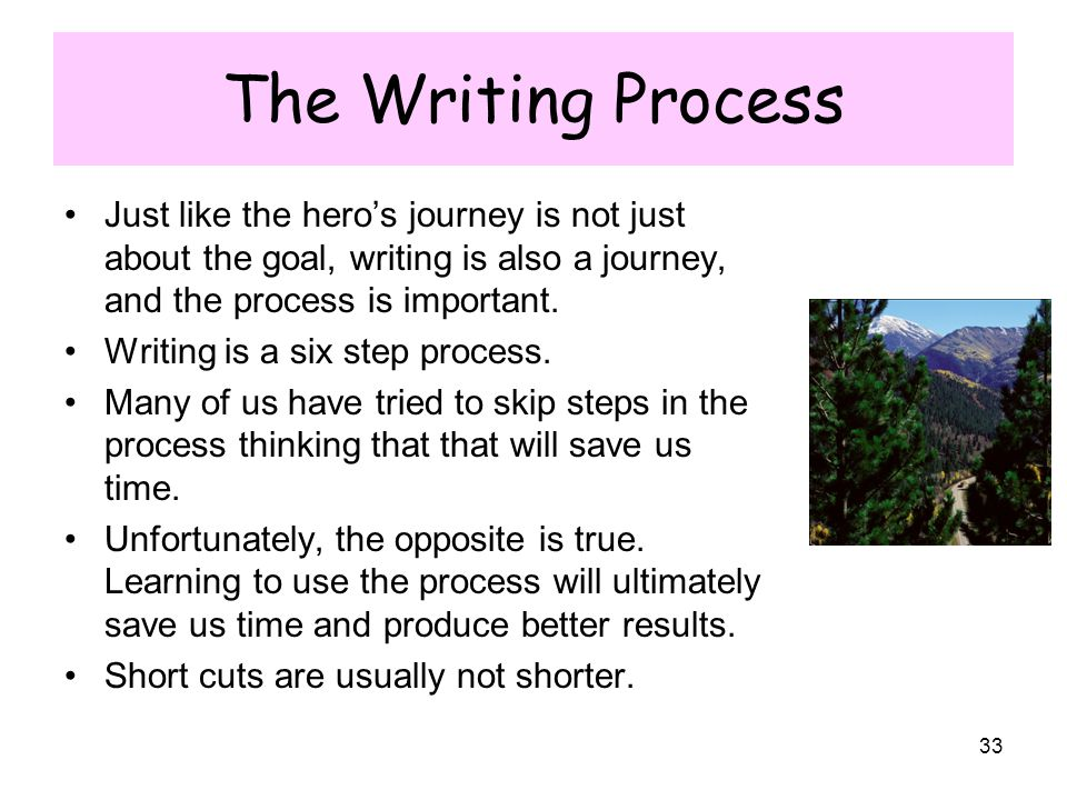 The Writing Process Just like the hero's journey is not just about the goal, writing is also a journey, and the process is important. Writing is a six