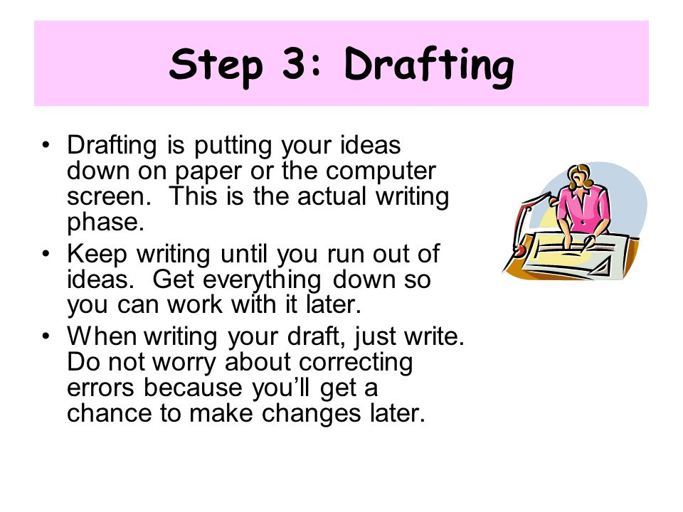 Step 3: Drafting Drafting is putting your ideas down on paper or the computer screen. This is the actual writing phase. Keep writing until you run out