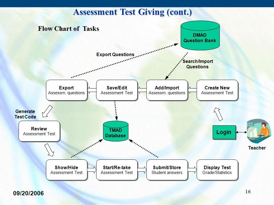 16 DMAD Question Bank Export Assessm. questions Export Assessm. questions Save/Edit Assessment Test Save/Edit Assessment Test Add/Import Assessm. ques