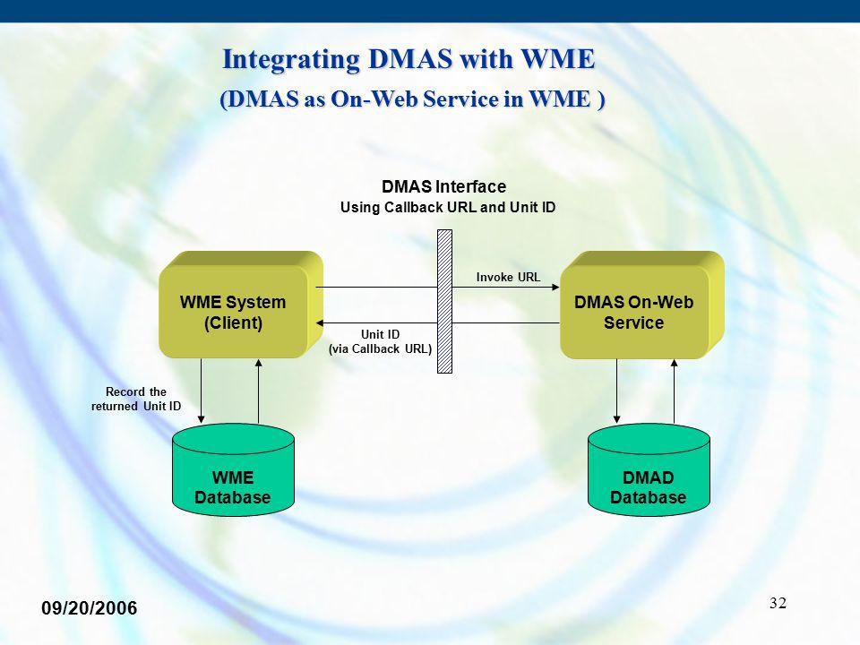 32 WME Database DMAD Database WME System (Client) DMAS On-Web Service Invoke URL Unit ID (via Callback URL) DMAS Interface Using Callback URL and Unit