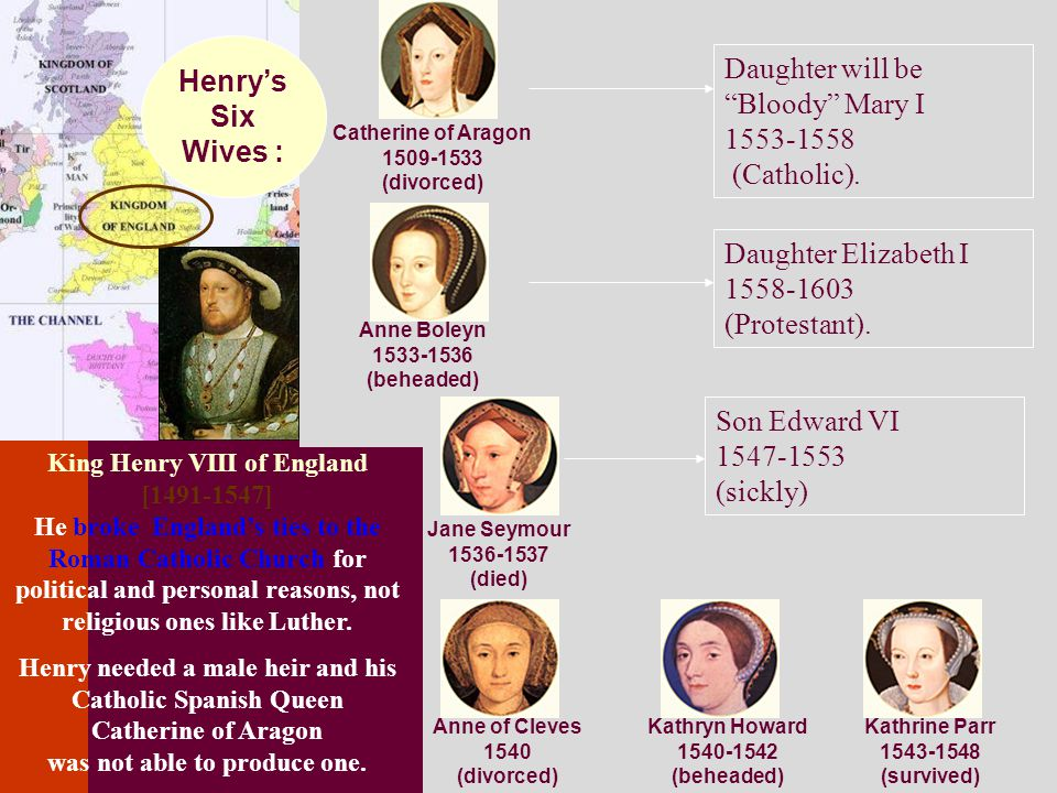King Henry VIII of England [1491-1547] He broke England's ties to the Roman Catholic Church for political and personal reasons, not religious ones lik