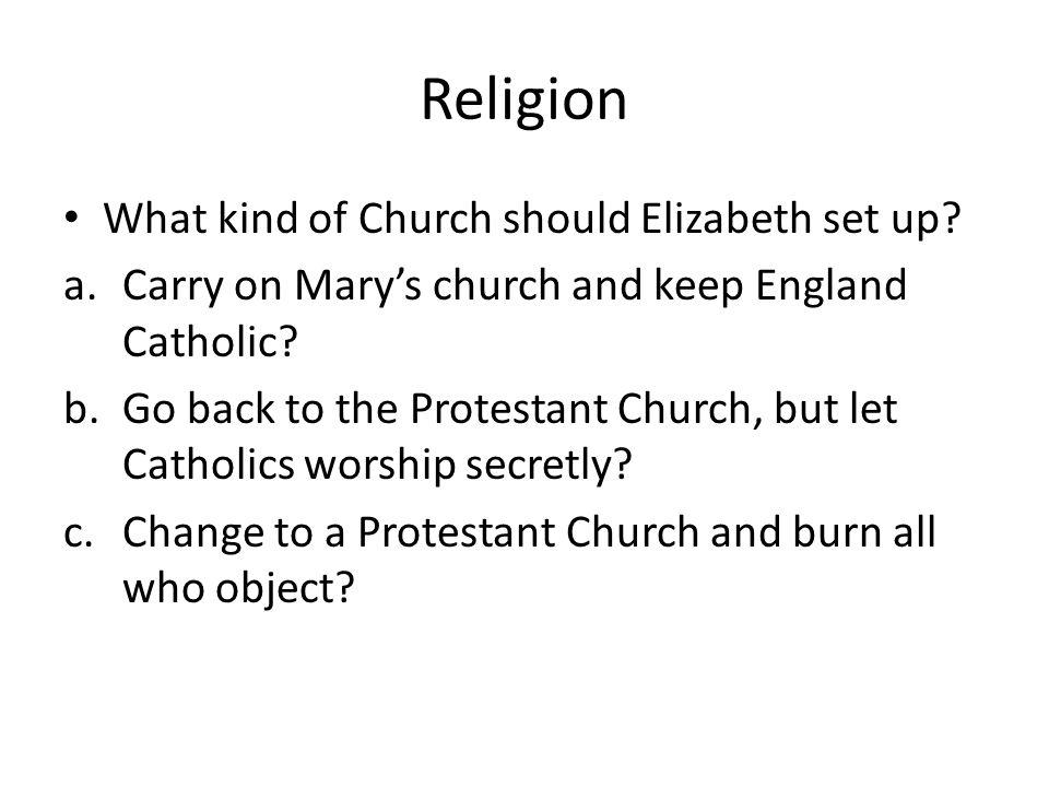 Religion What kind of Church should Elizabeth set up.