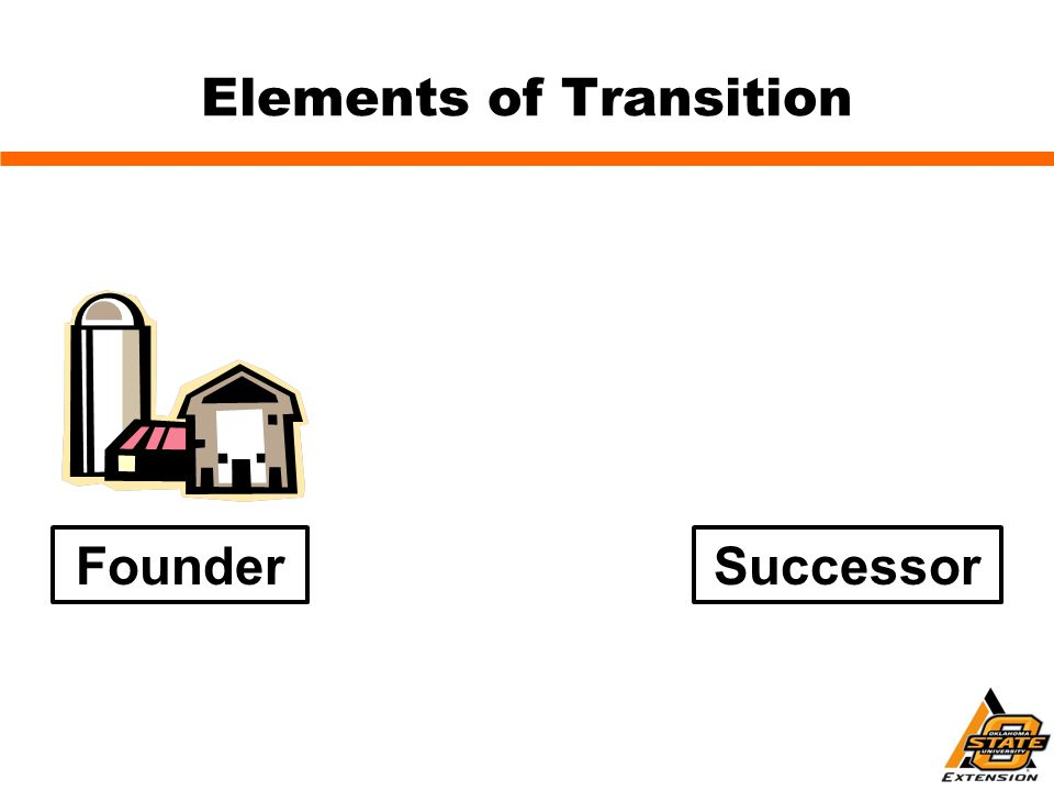 Elements of Transition Founder On-farm heir Off-farm heir Unrelated Successor Liquidation / Dissolution Ownership Control Participation Separate Entity