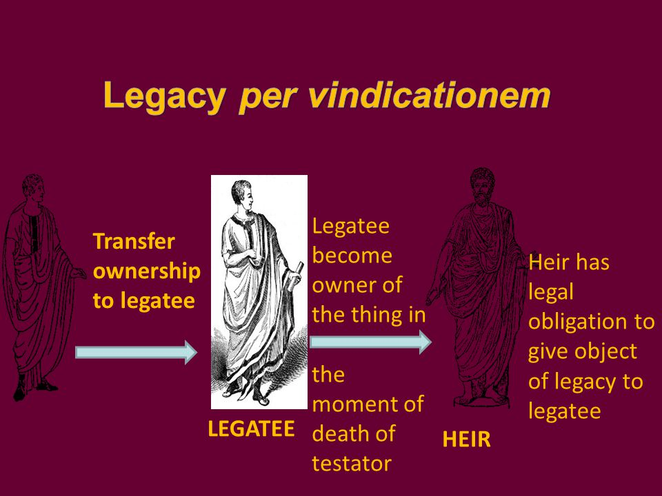 TESTATOR Transfer ownership to legatee Legatee become owner of the thing in the moment of death of testator LEGATEE Heir has legal obligation to give object of legacy to legatee HEIR