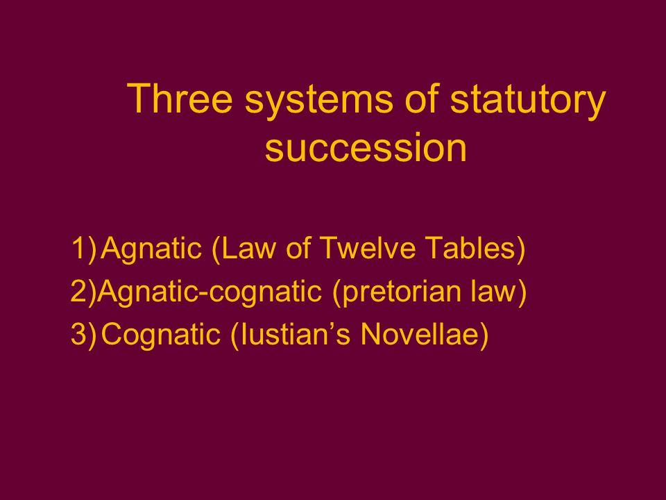 Three systems of statutory succession 1)Agnatic (Law of Twelve Tables) 2)Agnatic-cognatic (pretorian law) 3)Cognatic (Iustian's Novellae)