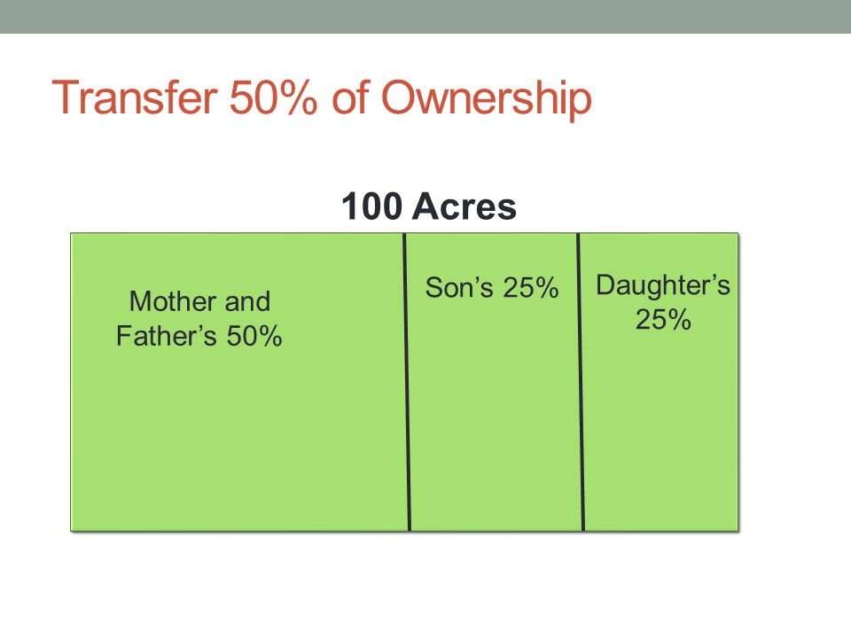 Transfer 50% of Ownership Son's 25% Daughter's 25% Mother and Father's 50% 100 Acres