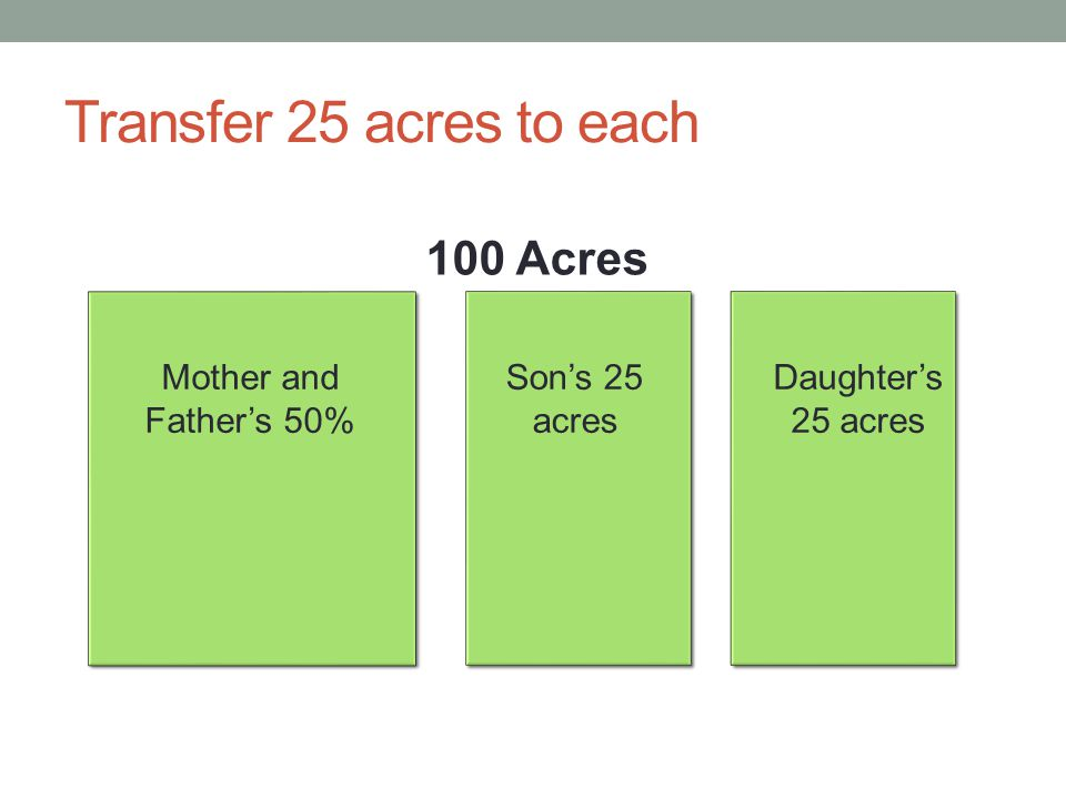 Transfer 25 acres to each Mother and Father's 50% 100 Acres Son's 25 acres Daughter's 25 acres
