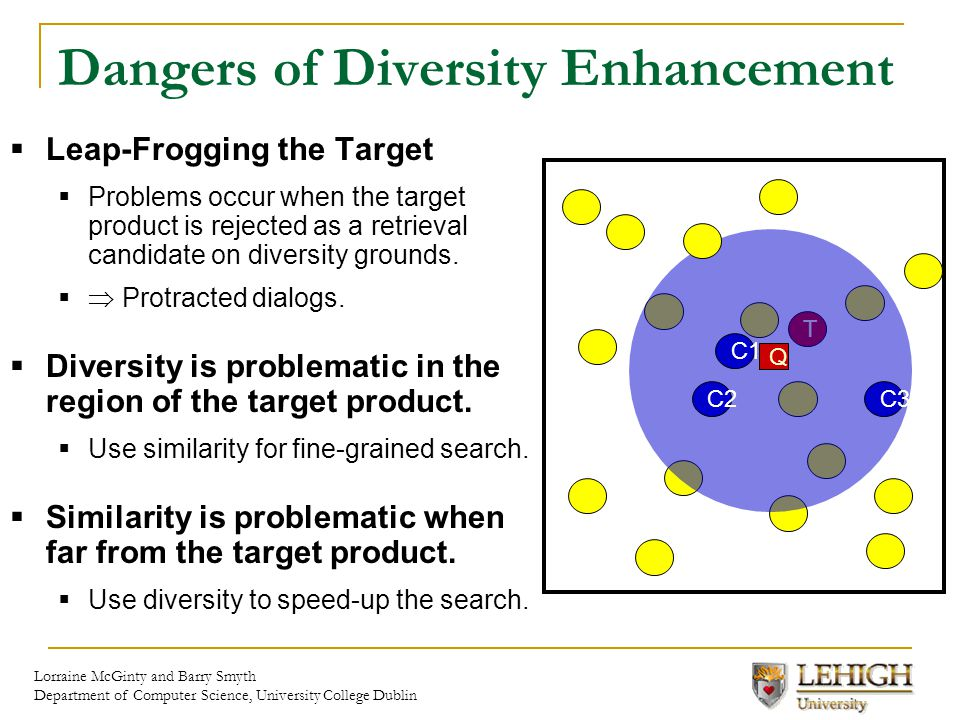 Dangers of Diversity Enhancement Lorraine McGinty and Barry Smyth Department of Computer Science, University College Dublin  Leap-Frogging the Target