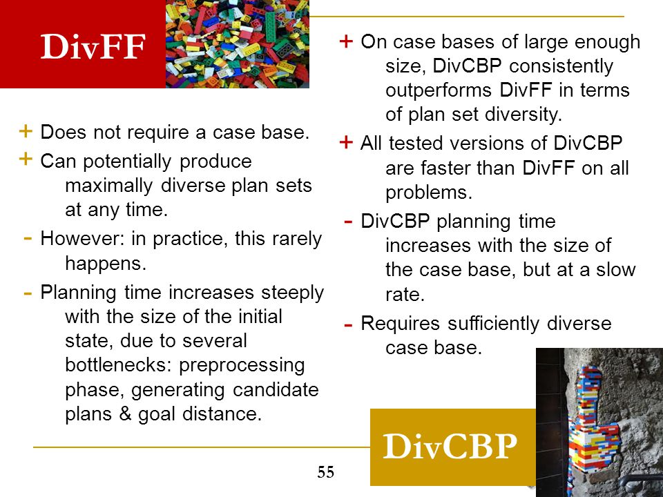 DivFF 55 DivCBP - - Does not require a case base. Can potentially produce maximally diverse plan sets at any time. However: in practice, this rarely h
