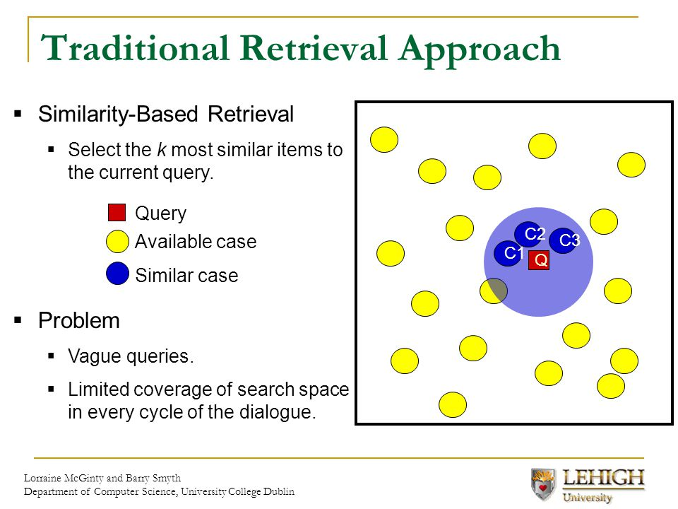 Traditional Retrieval Approach  Similarity-Based Retrieval  Select the k most similar items to the current query.  Problem  Vague queries.  Limit