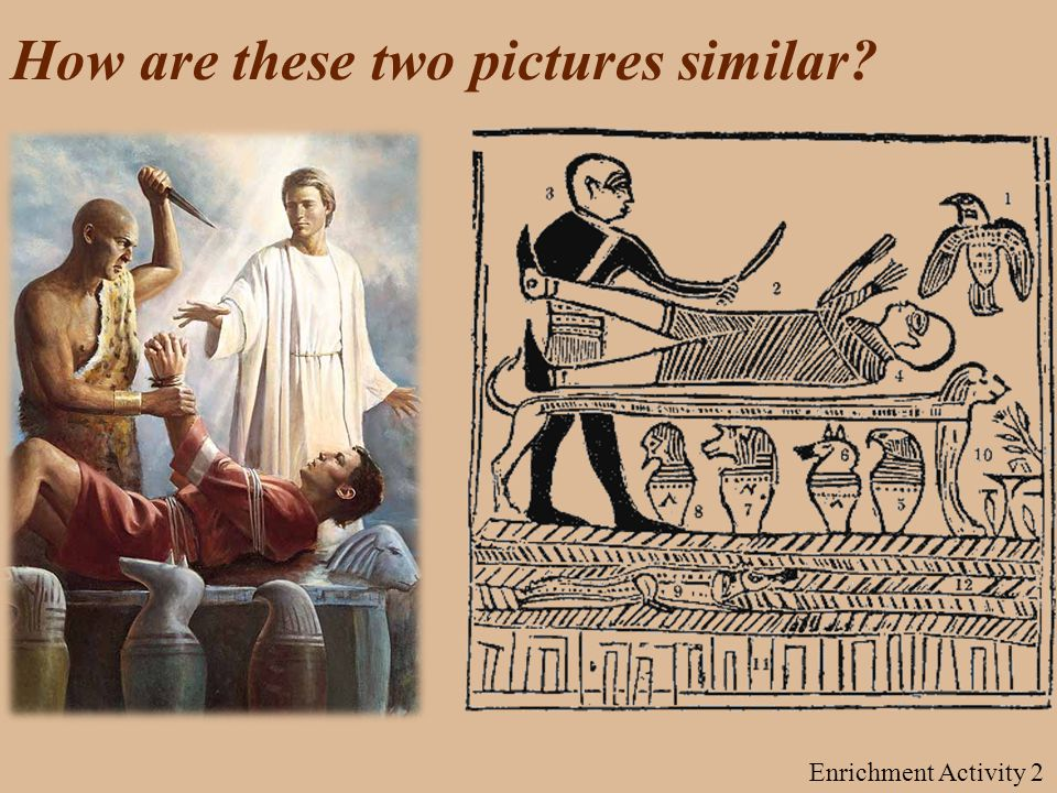 Look at this drawing from the book of Abraham… Who do the figures in the drawing represent? Let's look at the drawing in the book of Abraham. Let's re