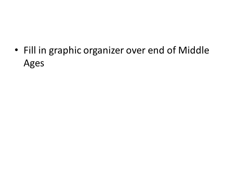 Fill in graphic organizer over end of Middle Ages