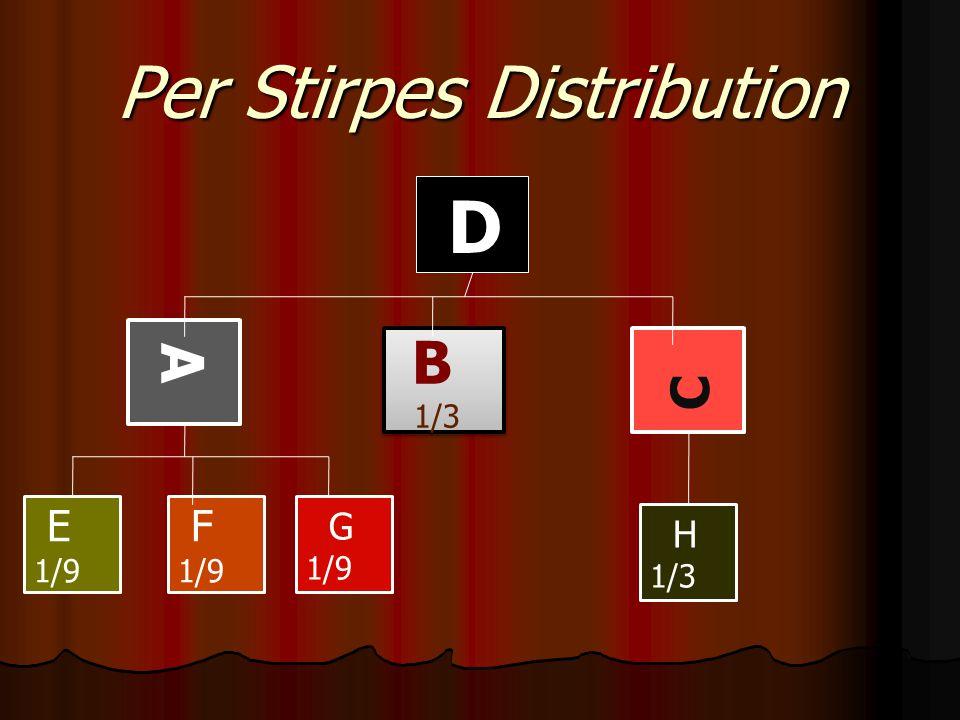 Per Stirpes Distribution D A B 1/3 B 1/3 C E 1/9 F 1/9 G 1/9 H 1/3