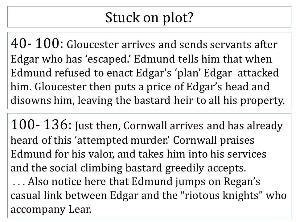 Stuck on plot.
