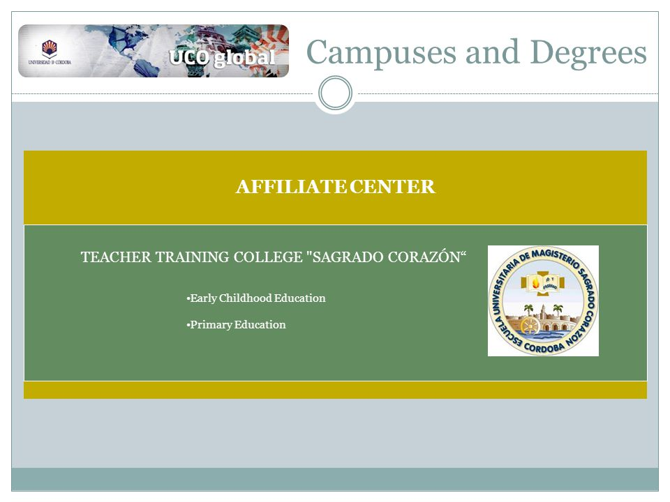 Campuses and Degrees AFFILIATE CENTER TEACHER TRAINING COLLEGE SAGRADO CORAZÓN Early Childhood Education Primary Education