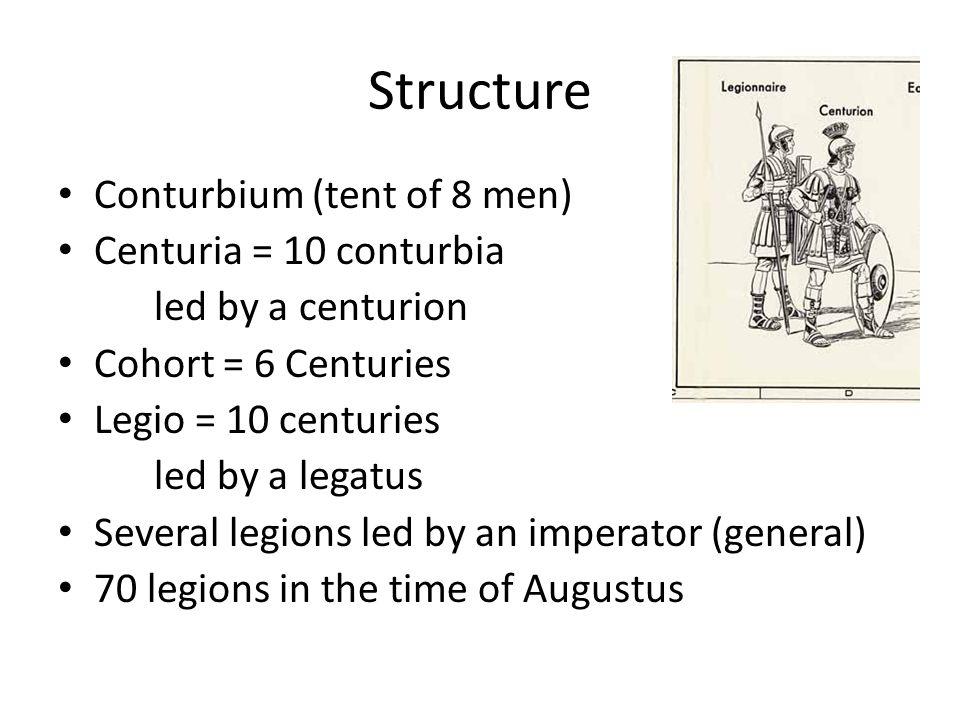 Structure Conturbium (tent of 8 men) Centuria = 10 conturbia led by a centurion Cohort = 6 Centuries Legio = 10 centuries led by a legatus Several legions led by an imperator (general) 70 legions in the time of Augustus