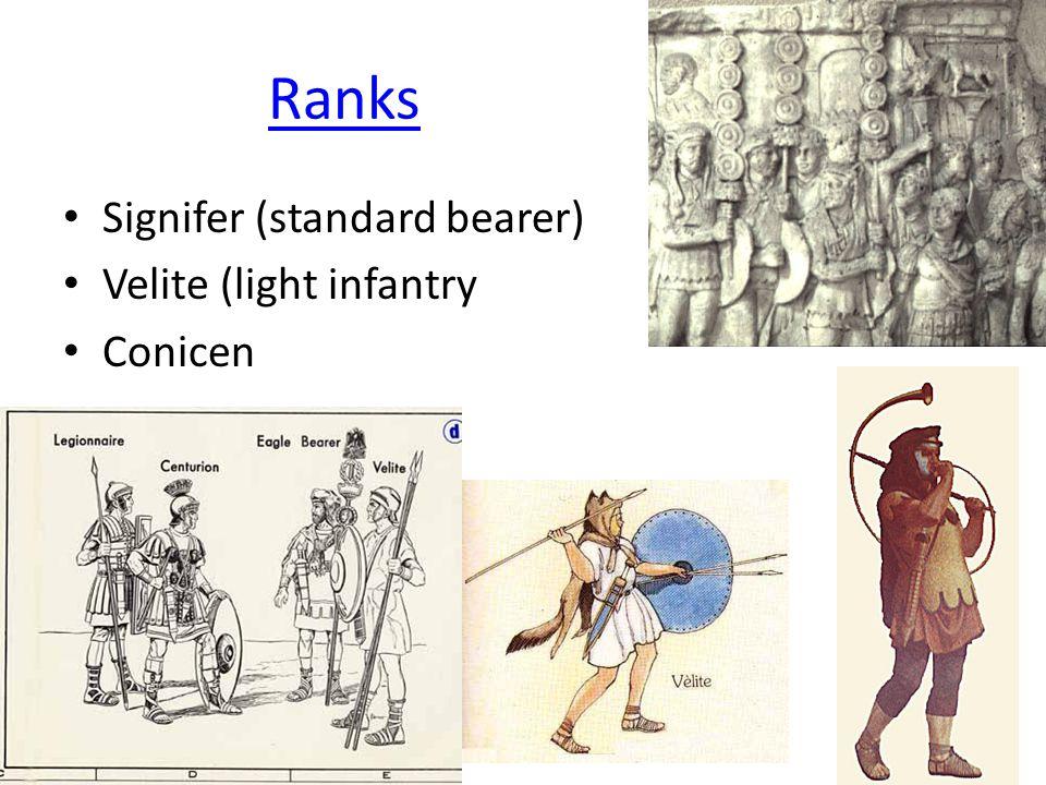 Ranks Signifer (standard bearer) Velite (light infantry Conicen