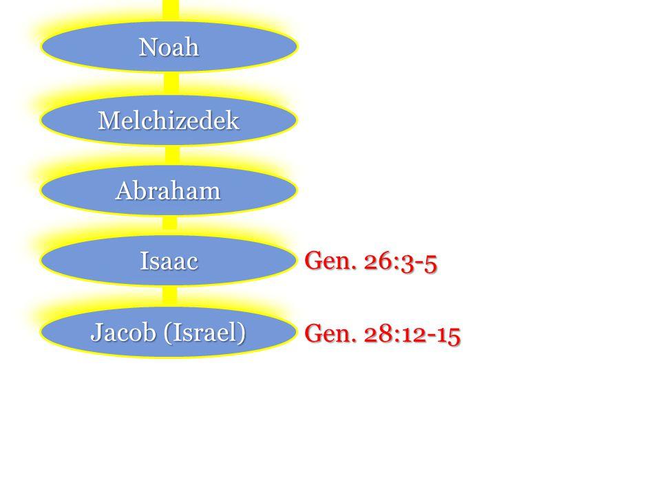 Noah Melchizedek Abraham Isaac Jacob (Israel) Gen. 26:3-5 Gen. 28:12-15