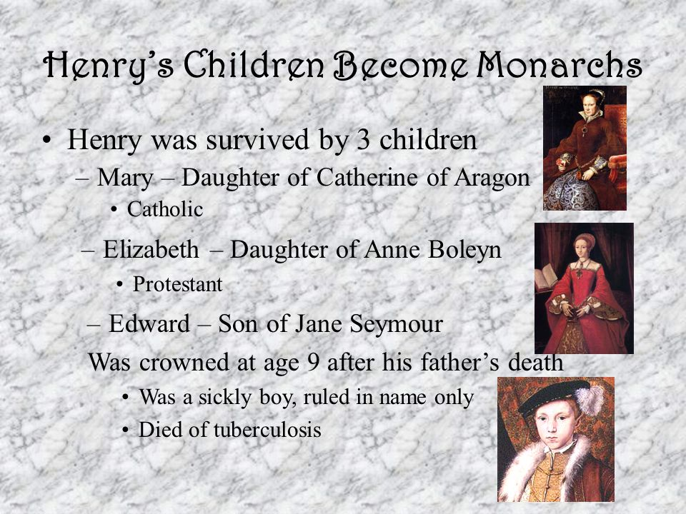Henry's Children Become Monarchs Henry was survived by 3 children –Mary – Daughter of Catherine of Aragon Catholic –Elizabeth – Daughter of Anne Boleyn Protestant –Edward – Son of Jane Seymour Was crowned at age 9 after his father's death Was a sickly boy, ruled in name only Died of tuberculosis