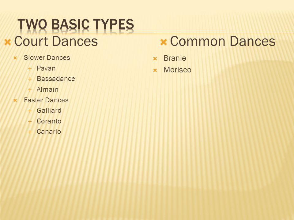  Slower Dances  Pavan  Bassadance  Almain  Faster Dances  Galliard  Coranto  Canario  Branle  Morisco  Court Dances  Common Dances